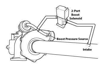SubaruBoostSystem_19.jpg
